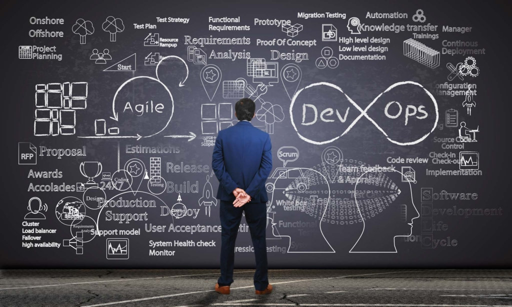 Business application development and devOps